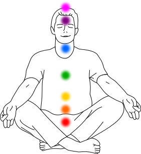 chakras, affirmation, balance, harmony, metaphysical