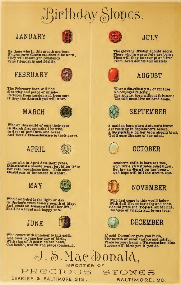 Birthstones By Day