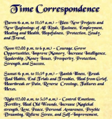 Time Correspondence