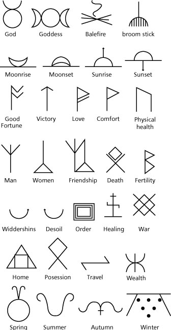 Additional Glyphs