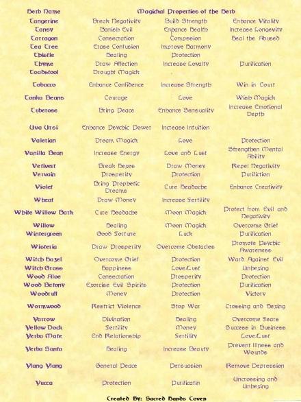 correspondences, witchery, witchcraft, tools, magick, herbs, herbal