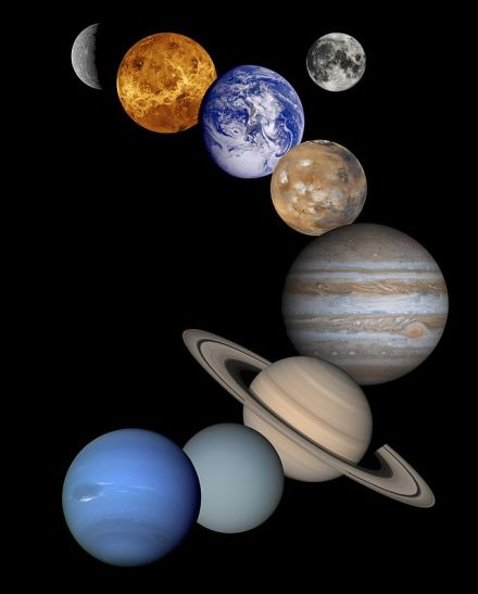 """Solar system"". Licensed under Public Domain via Wikimedia Commons"